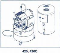 Pelton & Crane®, Air Compressors | Excel Dental Parts